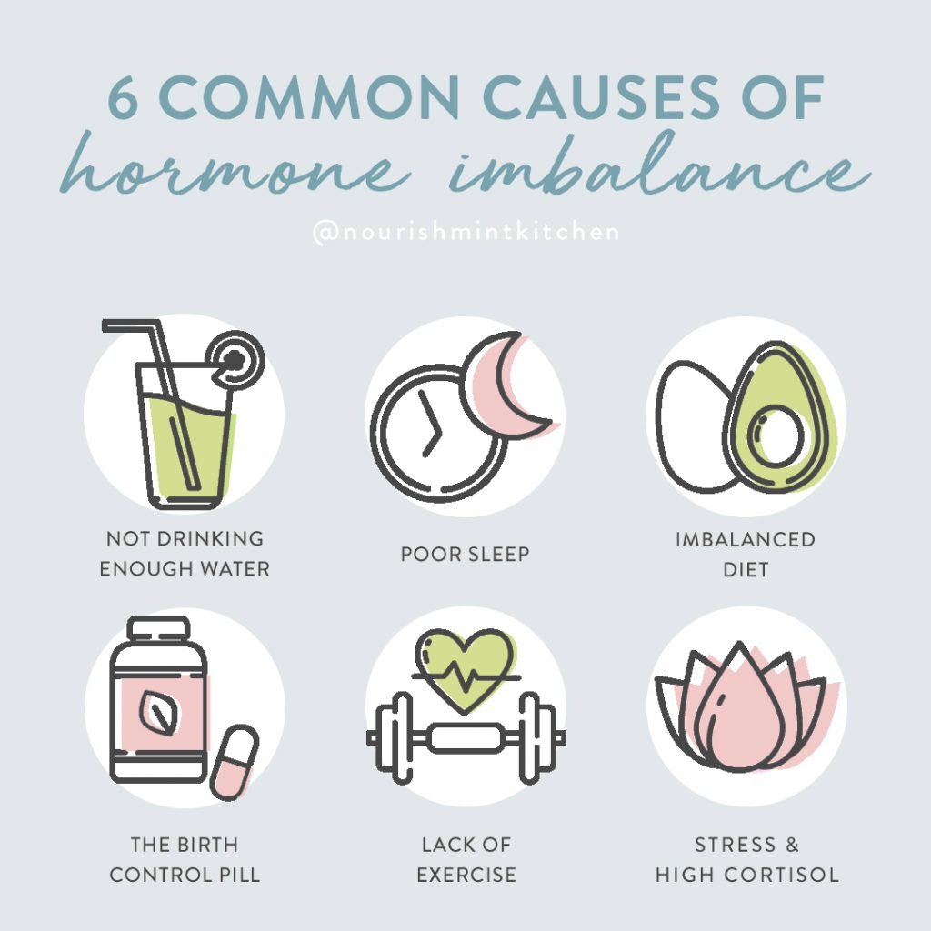 Essential Lifestyle Tips for Natural Hormone Balance, and the best supplements for managing PMS symptoms, period pain, headaches, anxiety, mood, and bloating.